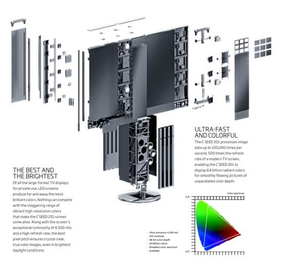 C시드는 IT업계가 엔터테인먼트의 미래라고 말하는 마이크로 LED 기술로 거대한 디스플레이에 놀랍도록 선명한 색상과 해상도(4K 초고화질) 화면을 구현했다.