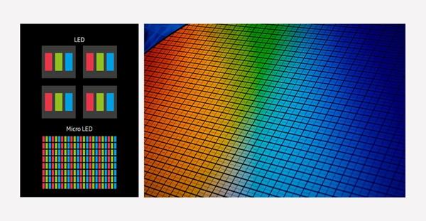 C 시드는 이 TV에 첨단 마이크로LED기술이 사용돼 탁월한 색상비, 밝기 및 타의 추종을 불허하는 색상 스펙트럼을 갖는다고 말했다.